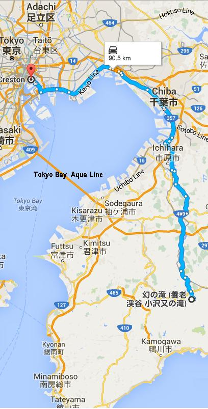Route to Tokyo