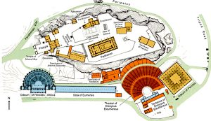 The Acropolis Layout