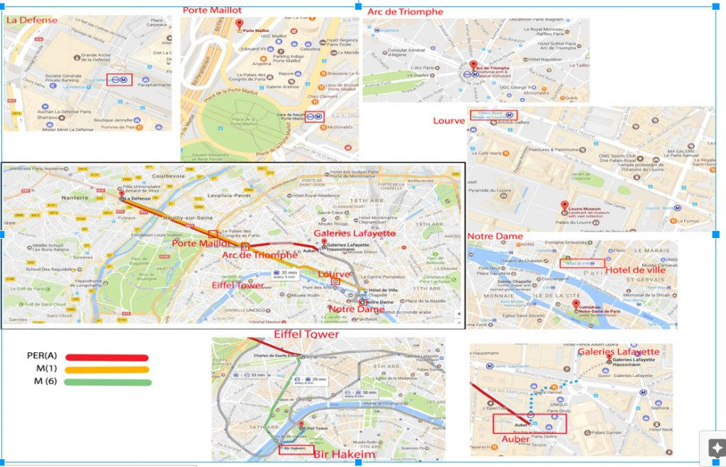 Routes to all our sightseeing destinations