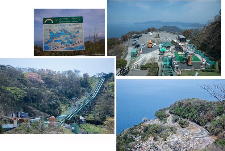 Rainbow Line Summit Park