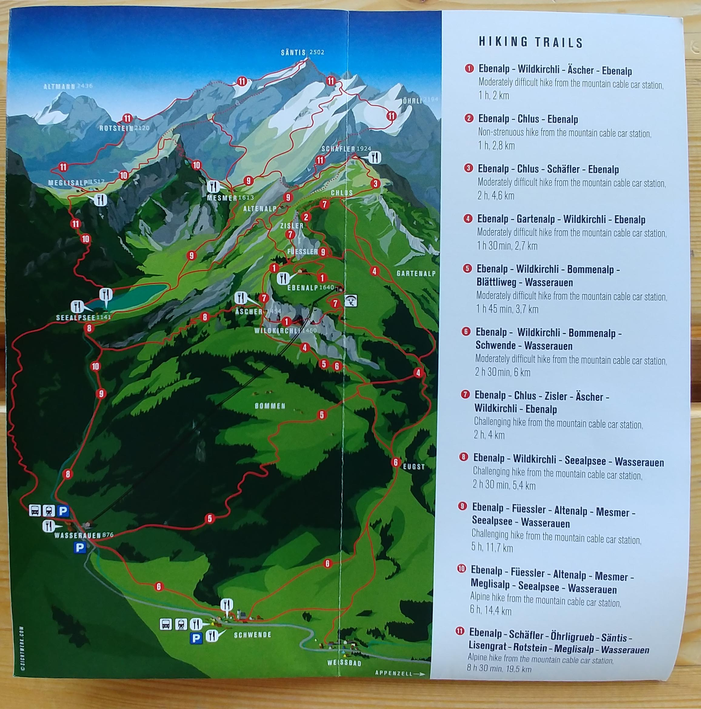 Hiking trails at Ebenalp