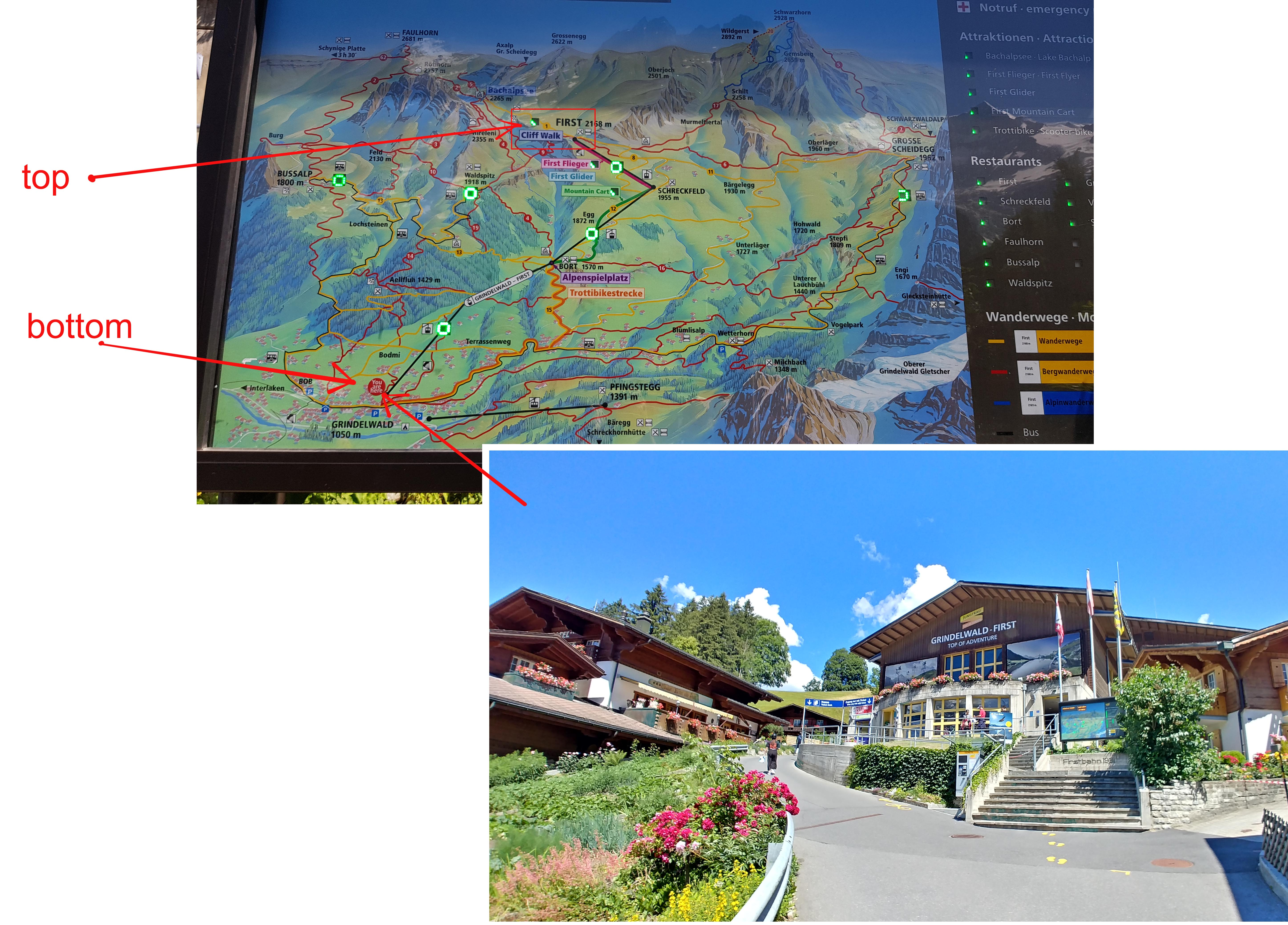Grindelwald-First Cable Car station