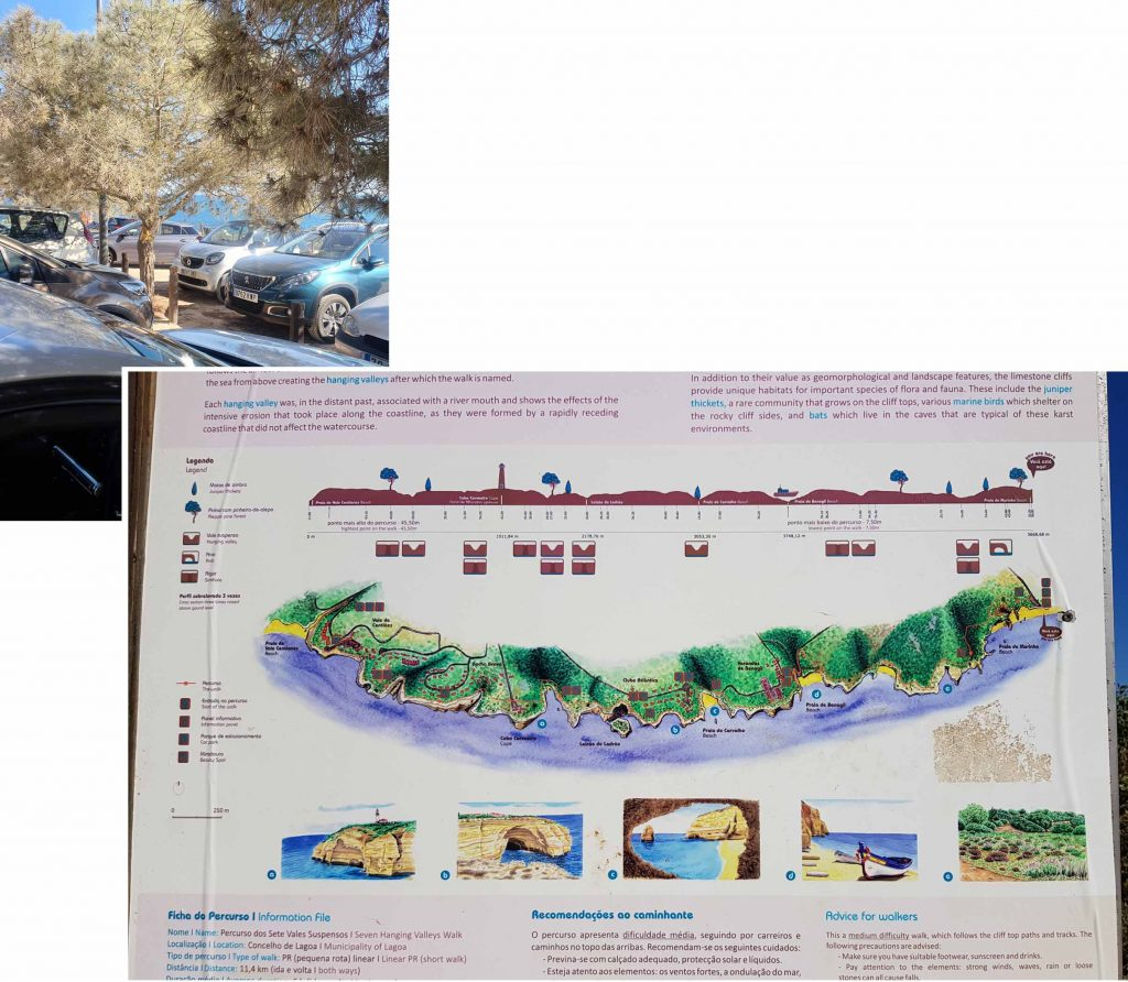 Parking at Marinha Beach and the coastal map