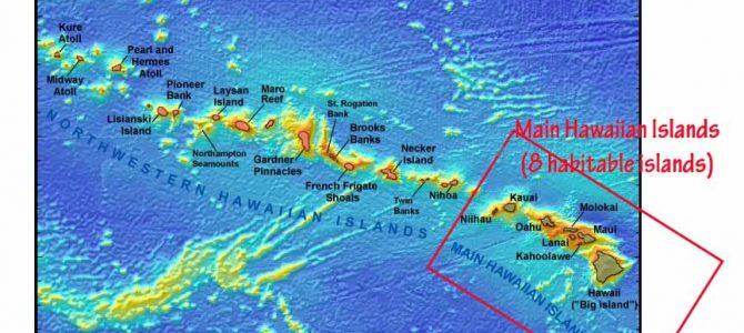Hawaii Summed Up